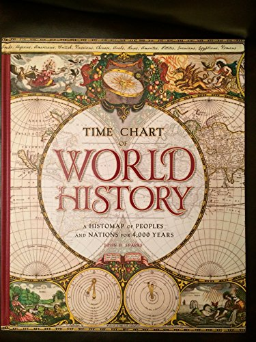 Time Chart of World History: A Histomap: John B. Sparks