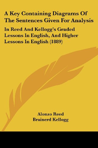 9781436735445: A Key Containing Diagrams of the Sentences Given for Analysis: In Reed and Kellogg's Graded Lessons in English, and Higher Lessons in English (1889)