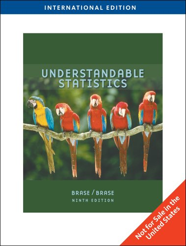 9781439050019: Understandable Statistics: Concepts and Methods