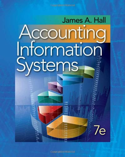 Accounting Information Systems: James A. Hall