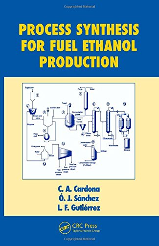 Process Synthesis For Fuel Ethanol Production: Cardona