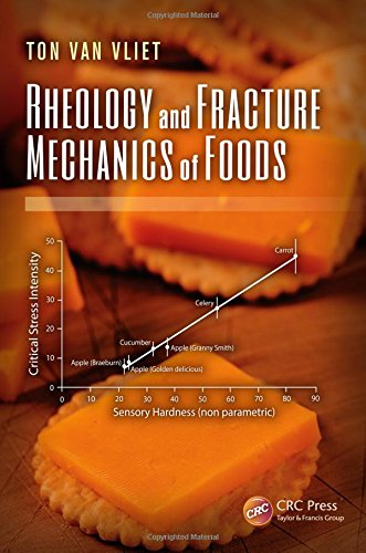 9781439827031: Rheology and Fracture Mechanics of Foods