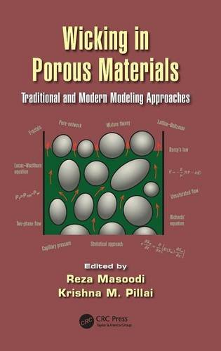 9781439874325: Wicking in Porous Materials: Traditional and Modern Modeling Approaches