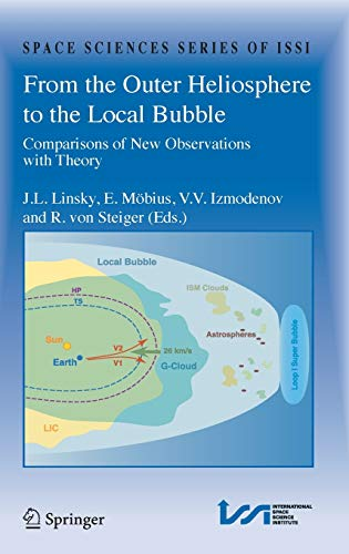From the Outer Heliosphere to the Local Bubble Comparisons of New Observations with Theory Space ...