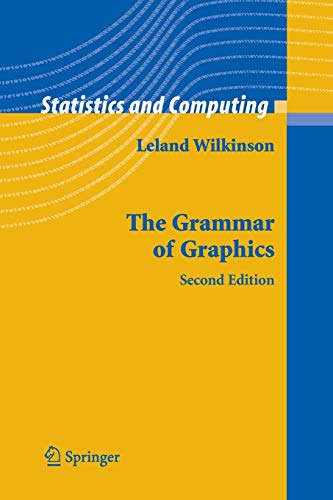 9781441920331: The Grammar of Graphics (Statistics and Computing)