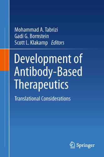 9781441959539: Development of Antibody-Based Therapeutics: Translational Considerations