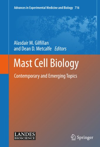 Mast Cell Biology (Hardcover)