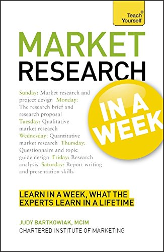 mrkt research Nbri's market research surveys provide the information needed to make informed decisions about market size, need, competition contact us for a free quote.