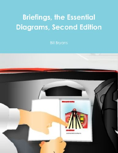 9781445263557: Briefings, The Essential Diagrams Second Edition