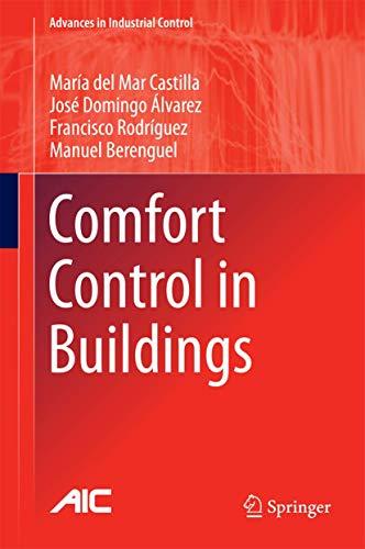9781447163466: Comfort Control in Buildings (Advances in Industrial Control)