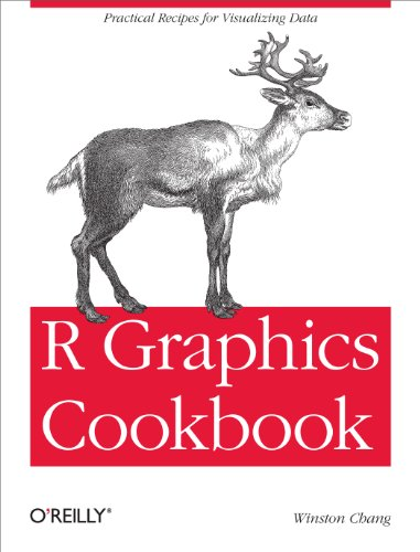 9781449316952: R Graphics Cookbook: Practical Recipes for Visualizing Data