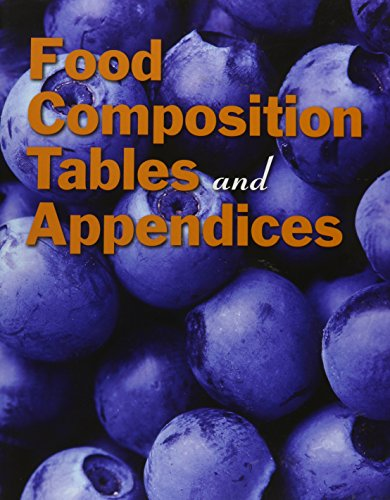 Food Composition Tables and Appendices