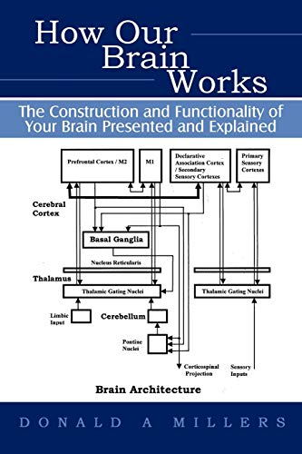 9781450208772: How Our Brain Works: The Construction And Functionality Of Your Brain Presented And Explained