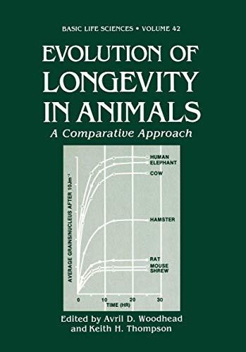 9781461290773: Evolution of Longevity in Animals: A Comparative Approach (Basic Life Sciences)