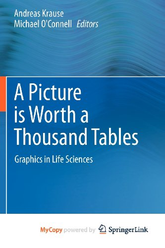 9781461453307: A Picture is Worth a Thousand Tables: Graphics in Life Sciences