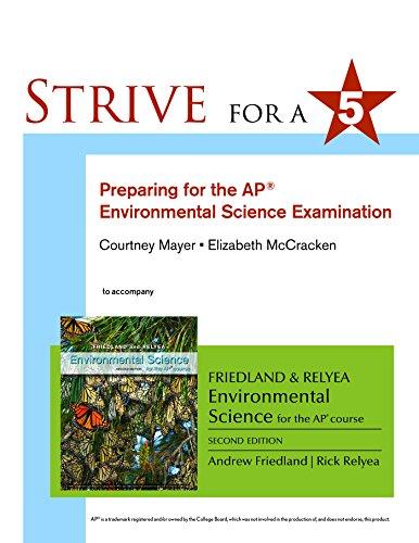 ap environmental science book pdf