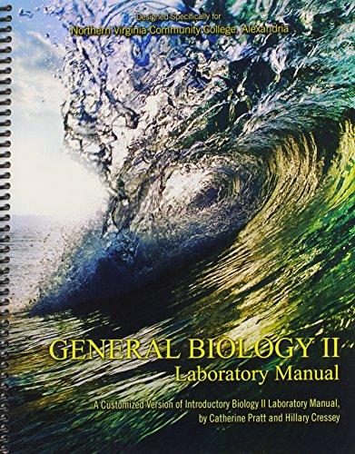 General Biology II Laboratory Manual: IZANNE, ZORIN