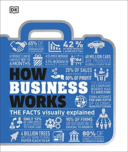 9781465429797: How Business Works