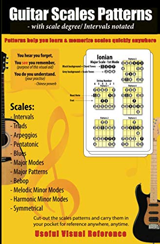 9781466453753: Guitar Scales Patterns with scale degree/ intervals notated: You hear you forget, You see you remember(these scales patterns), You do you understand (your practice) - Chinese proverb