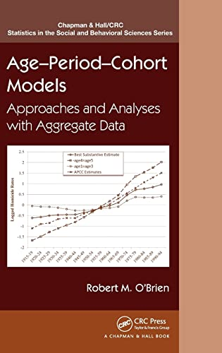 Age-Period-Cohort Models: Approaches and Analyses with Aggregate Data: O'Brien, Robert