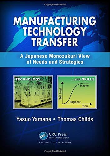 9781466567634: Manufacturing Technology Transfer: A Japanese Monozukuri View of Needs and Strategies