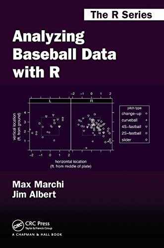 Analyzing Baseball Data with R (Chapman & Hall/CRC: The R Series) (Paperback): Max Marchi