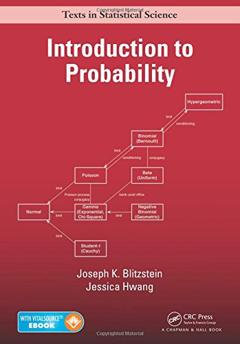 9781466575578: Introduction to Probability (Chapman & Hall/CRC Texts in Statistical Science)