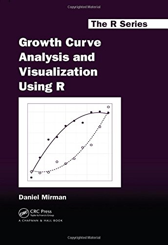 9781466584327: Growth Curve Analysis and Visualization Using R (Chapman & Hall/CRC The R Series)