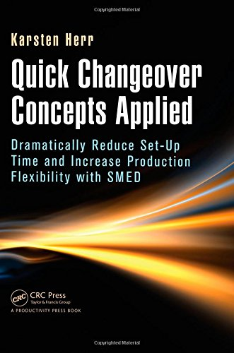 9781466596313: Quick Changeover Concepts Applied: Dramatically Reduce Set-Up Time and Increase Production Flexibility with SMED