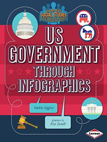 Us Government Through Infographics: Higgins, Nadia