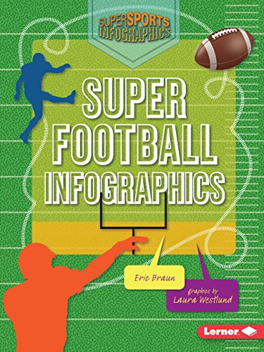 Super Football Infographics (Super Sports Infographics): Braun, Erin; Braun, Eric