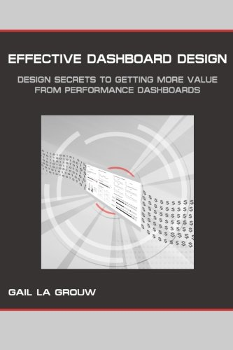 9781468168747: Effective Dashboard Design: Design Secrets to Getting More Value From Performance Dashboards