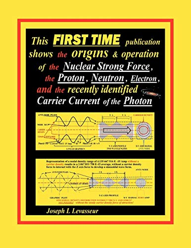 This First Time Publication Shows the Origins Operation of the Nuclear Strong Force, the Proton, ...
