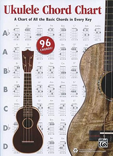 Alfred's Ukulele Chord Chart: A Chart of: Manus, Ron, Harnsberger,