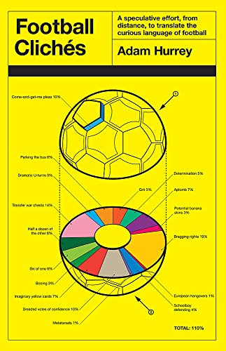 9781472220387: Football Clichés