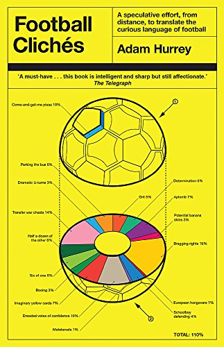9781472241344: Football Clichés