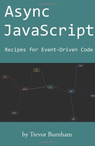 9781475247367: Async JavaScript