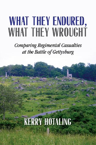 9781478703402: What They Endured, What They Wrought: Comparing Regimental Casualties at the Battle of Gettysburg