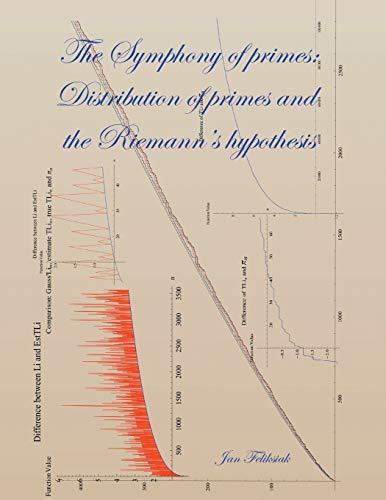 9781479765584: The Symphony of Primes, Distribution of Primes and Riemann's Hypothesis