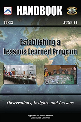 9781480277403: Establishing a Lessons Learned Program - Observations, Insights, and Lessons: Handbook 11-33