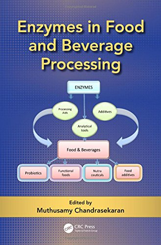 9781482221282: Enzymes in Food and Beverage Processing