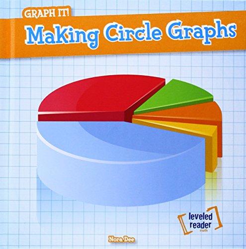Making Circle Graphs (Graph It!): Dee, Nora