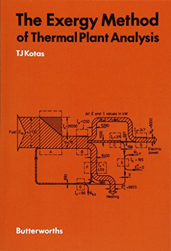 9781483106700: The Exergy Method of Thermal Plant Analysis