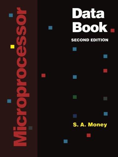 9781483243665: Microprocessor Data Book