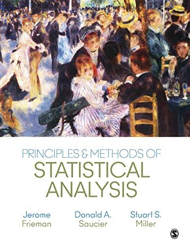 9781483358598: Principles & Methods of Statistical Analysis