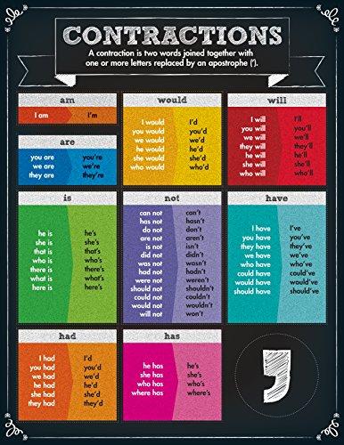 Contractions Chart: Carson-Dellosa Publishing