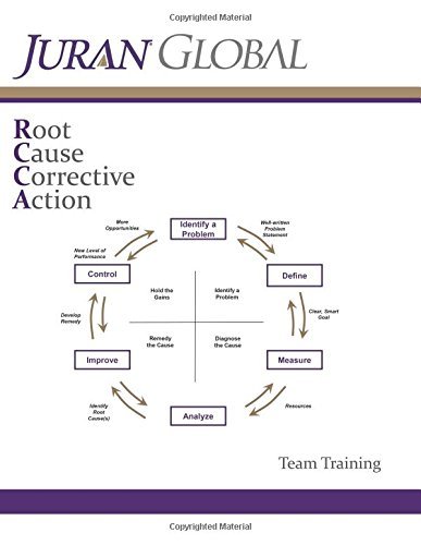 9781484073469: Root Cause Corrective Action