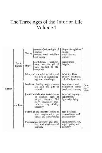 The Three Ages of the Interior Life: R. Garrigou Lagrange