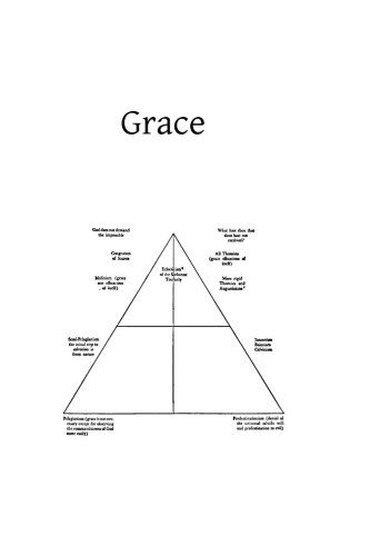 9781484159682: Grace: Commentary on the Summa Theologica of St. Thomas Ia-IIae, q 109-14