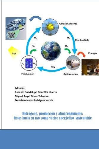 Hidrogeno, produccion y almacenamiento: Retos hacia su uso como vector energetico sustentable (...